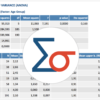 anova Compare Groups - Maxqda Analytics Pro 2020