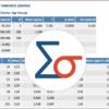 anova Compare Groups - Maxqda Analytics Pro 2020
